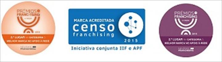 Renovação do contrato de franchising da EXPLICOLÂNDIA Oeiras